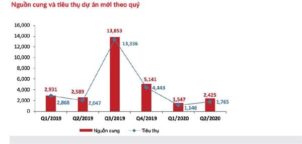 Nguồn: DRKA Vietnam