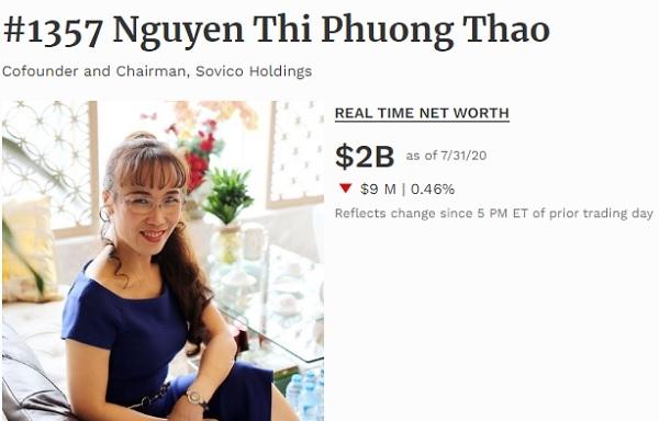 Giá trị tài sản trên sàn chứng khoán của bà Thảo giảm 200 triệu USD trong tháng 7. Nguồn: Forbes.