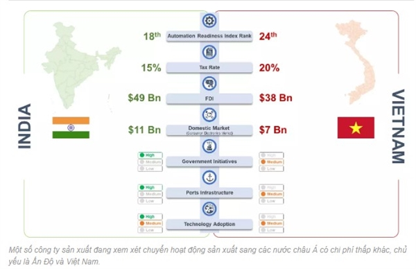 Nguồn ảnh: Economic Times
