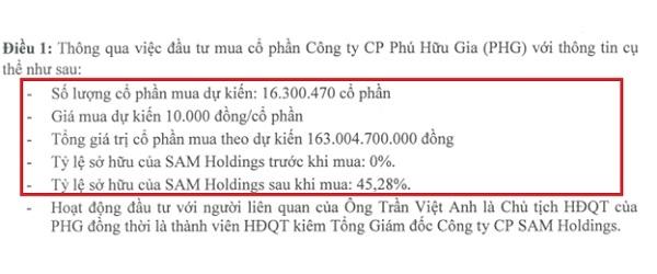 Hội đồng Quản trị của SAM Holdings đã thông qua việc mua cổ phần tại Phú Hữu Gia. Nguồn: SAM.