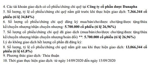 Giao dịch của ông Nguyễn Quốc Thắng, Chủ tịch Hội đồng Quản trị của Danapha. Nguồn: Danapha.