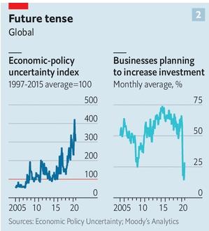 Tương lai của nền kinh tế toàn cầu. Nguồn ảnh: EPU.