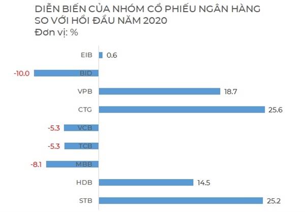 Giá cổ phiếu cập nhật đến ngày 23.9. Nguồn: NCĐT tổng hợp.