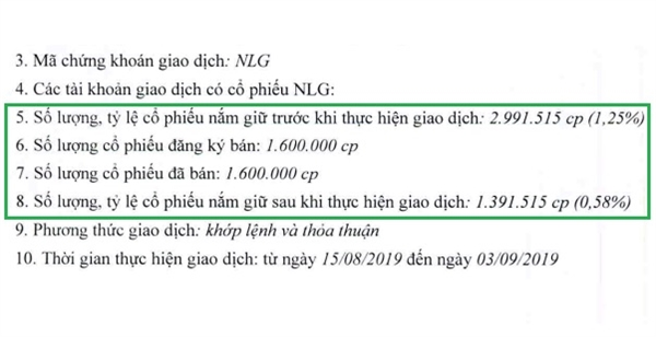 Giao dịch cổ phiếu NLG của ông Nguyễn Nam năm 2018.