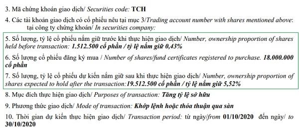 Bà Hà đăng ký mua vào 18 triệu cổ phiếu TCH.