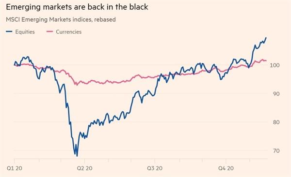 Thị trường mới nổi trở lại đen tối. Ảnh: Refinitiv.