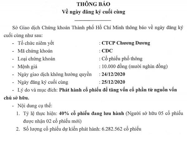 Công ty Cổ phần Chương Dương muốn phát hành cổ phiếu thưởng. Nguồn: Chuongduongcorp.