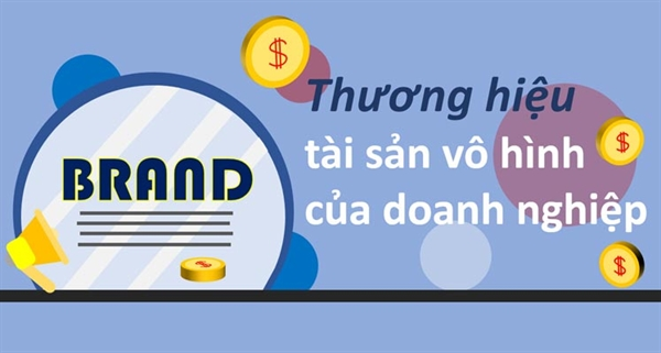 Ảnh:thuonghieuviet