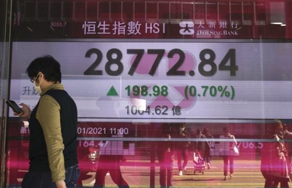 Cổ phiếu Hồng Kông giảm trên hầu hết châu Á sau sự thoái lui ở Phố Wall, nhưng điểm chuẩn ở Hồng Kông và Thượng Hải đã tăng sau đó khi dữ liệu cho thấy nền kinh tế Trung Quốc tăng trưởng vững chắc 2,3% vào năm 2020. Ảnh: AP.