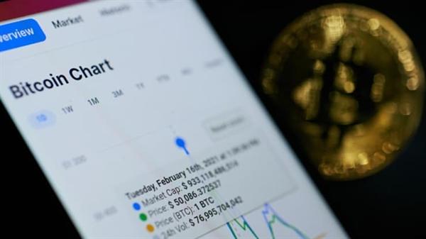 Bitcoin đã tăng vọt đạt mức cao nhất mọi thời đại. Ảnh: CNBC.