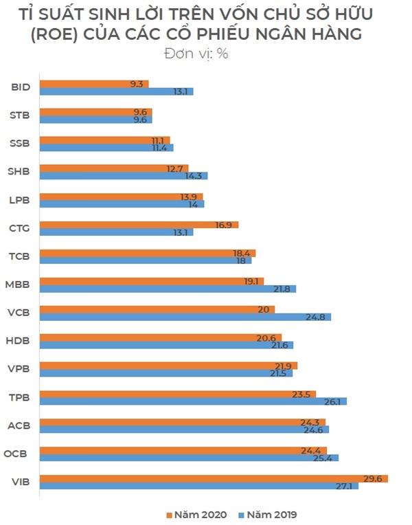 Nguồn: Bloomberg, Mirae Asset Research, NCĐT.