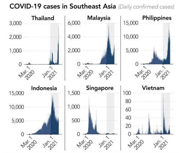 Các ca nhiễm COVID-19 ở Đông Nam Á. Ảnh: WHO.
