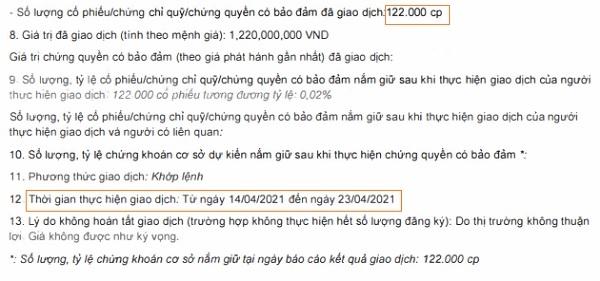 Bà Hưng mua vào 122.000 cổ phiếu ROS trong khoảng thời gian 14-23.4.