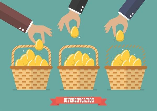 Chia trứng vào nhiều giỏ để phân tán rủi ro. Ảnh minh họa: CorporateFinanceInstitue.
