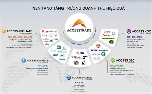 Hệ sinh thái các giải pháp tăng trưởng trong định vị mới của ACCESSTRADE Việt Nam.