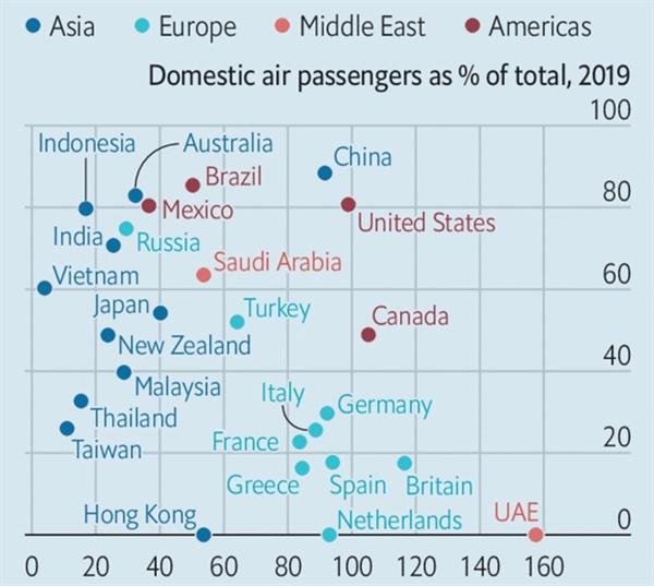 Tỉ lệ tiêm chủng ở các khu vực. Ảnh: IATA.