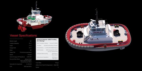 Thông số kỹ thuật của chiếc tàu kéo eWolf của Crowley. Ảnh: Crowley.