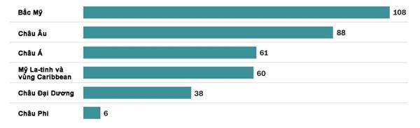 Số mũi vaccine ngừa COVID-19 trung bình được tiêm cho mỗi 100 người theo khu vực. Ảnh: CNN.