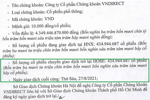 Hơn 434,9 triệu cổ phiếu VND sắp trở lại HOSE  để giao dịch. Nguồn: VND.