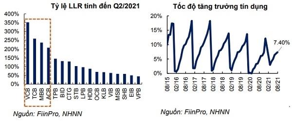 Vietcombank đang là ngân hàng có chất lượng tài sản tốt nhất toàn ngành. Ảnh: Yuanta Việt Nam.