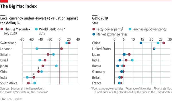 Nền kinh tế Trung Quốc lớn thế nào?
